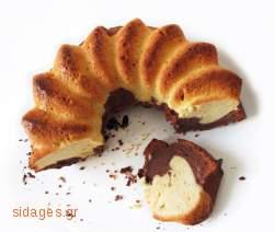 Προϊόντα Ζαχαροπλαστικής  -συνταγές μαγειρικής & ζαχαροπλαστικής